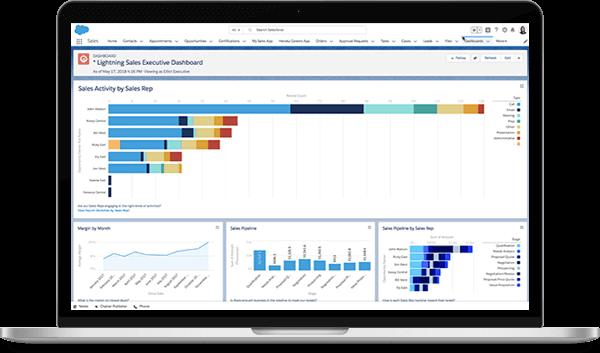 Lightning Mirgrations with salesforce implementation services